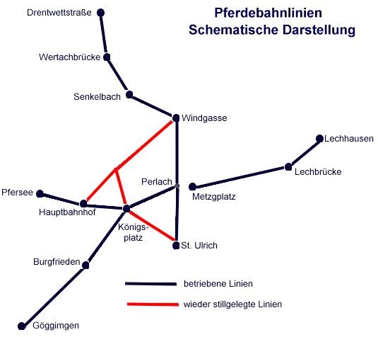 Netzplan 1881
